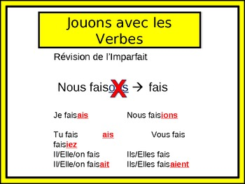 French Imperfect Writing Activity, Powerpoint