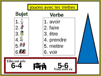 French Passé Composé (Irreg Past Part) Writing Activity, Powerpoint