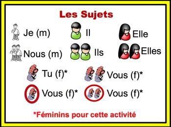 French Passé Composé (avoir + être) Writing Activity, Powerpoint