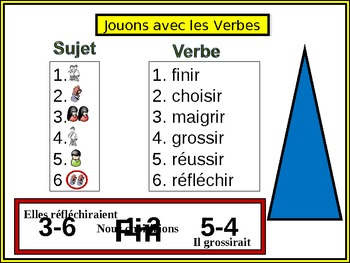 French Conditional (Regular) Writing Activity, Powerpoint