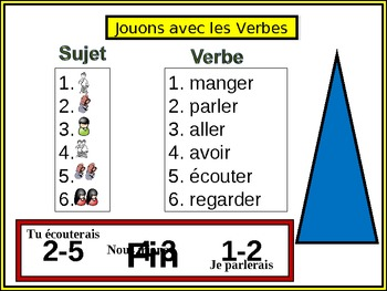 French Conditional (Regular & Irregular) Writing Activity, Powerpoint