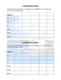 French Verb Game - Battle Ship - editable template