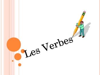 French Verb Game (er, avoir, etre, faire)