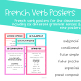 French Verb Poster Set