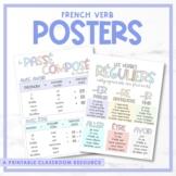 French Verb Posters - le présent et le passé composé
