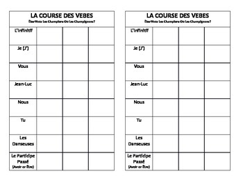 French Verb Races