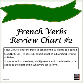 French Verb Review Chart #2 - Exercises
