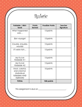 French Verb Review (lapbook or interactive notebook activities)