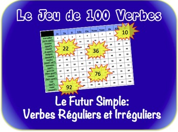 French Simple Future (Regular & Irregular) Writing Activity (Powerpoint)