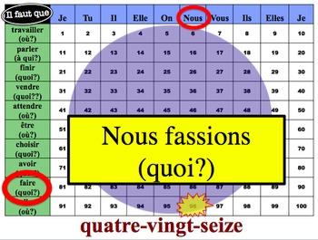French Subjunctive (Regular & Irregular) Writing Activity (Powerpoint)