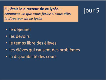 French Verb Tenses BELLWORK Bundle