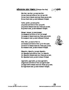 French Verb Tenses - French Rap-like Musical Chant with exercises and Mp3