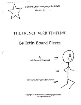 French Verb Timeline Wall Posters #2  Full-size, Ready to Color