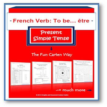 French Verb To Be… être - Present Simple Tense