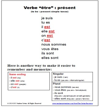 French Verb To Be… être - Present Simple Tense - FREE Version!