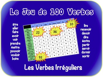French Irregular Verbs Writing Activity (Powerpoint)