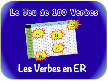 French ER Verbs Writing Activity (Powerpoint)