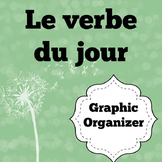 French Verb of the Day Graphic Organizer