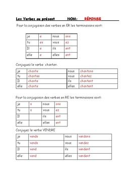French Verb test Present tense of er ir re verbs
