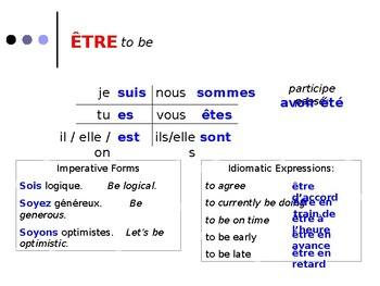 French Verbs, Level II (correlates with DF Blanc)