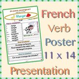 French Verbs Presentation and Poster Assignment