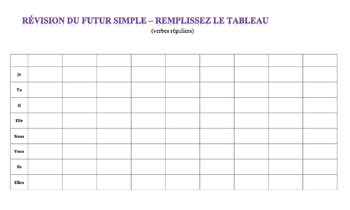 French Verbs Revision grids