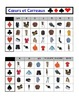French Clothing Speaking Activity: Playing Cards, Groups