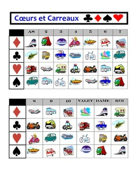 French Transportation Speaking Activity: Playing Cards, Groups