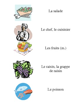 French Vocabulary Flash Cards: Au Restaurant