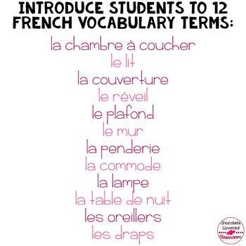 French Vocabulary PowerPoint Presentation – Ma Chambre