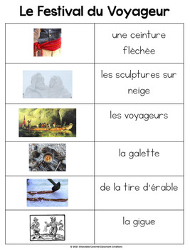 French Vocabulary Study Guide and Google Forms Quiz – Le Festival Du Voyageur