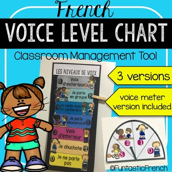 French Voice Level Volume Chart and Meter- Classroom Management Tool