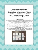 French Weather Chart and Activity