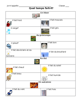 French Weather Notes