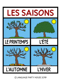 French Weather Poster and Printables (150 IMAGES)