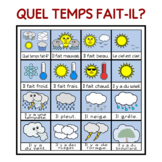 Seasons and Weather in French Poster and Printables