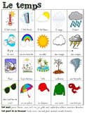 French Weather Visual Dictionary/Game Board