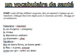 French Wellness Vocabulary List