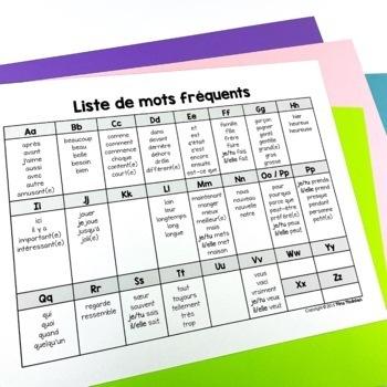 French Writing Paragraph of the Week / Écriture: Paragraphe de la semaine