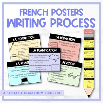 French Writing Process Pencil & Posters