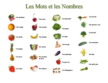 French Writing and Spelling Activity with Fruits and Vegetables