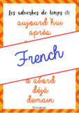 French adverbs: word wall lists (FLE A1/B1) (French)