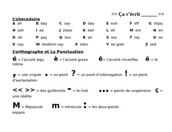 What Letter Is Not In The French Alphabet