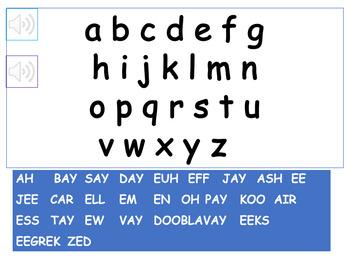 French alphabet, l'alphabet en français PPT for beginners