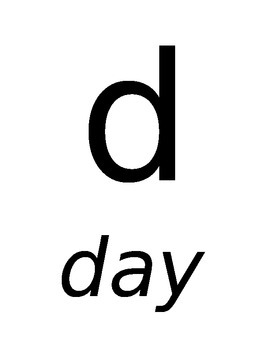 French alphabet with phonetics