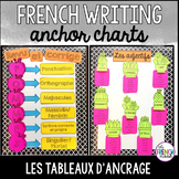 French anchor charts for writing les tableaux d'ancrage