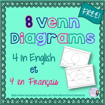 French and English Venn Diagrams