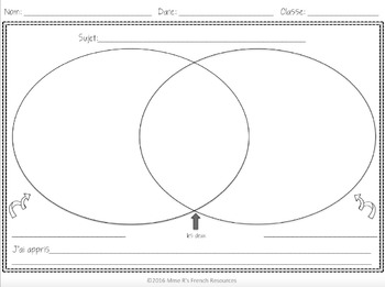 French and English Venn Diagrams