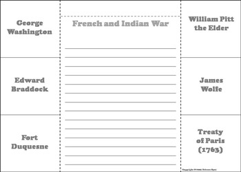 The French and Indian War Activity/ Interactive Notebook (Seven Years War)