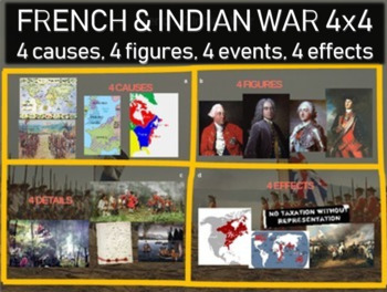 French and Indian War - 4 causes, 4 figures, 4 events, 4 e